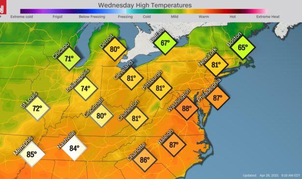 high-temperatures
