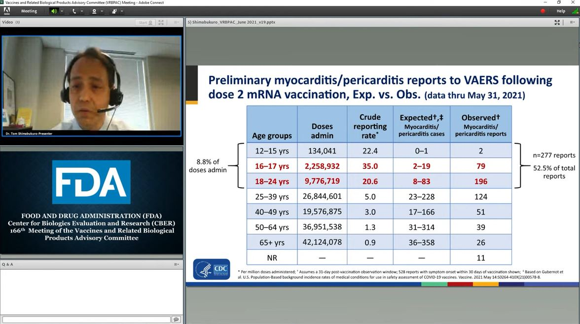 slide on myocarditis reports
